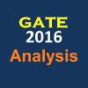 GATE CSE 2016 Admission Responses