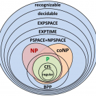 P, NP, NP-Complete, NP-Hard